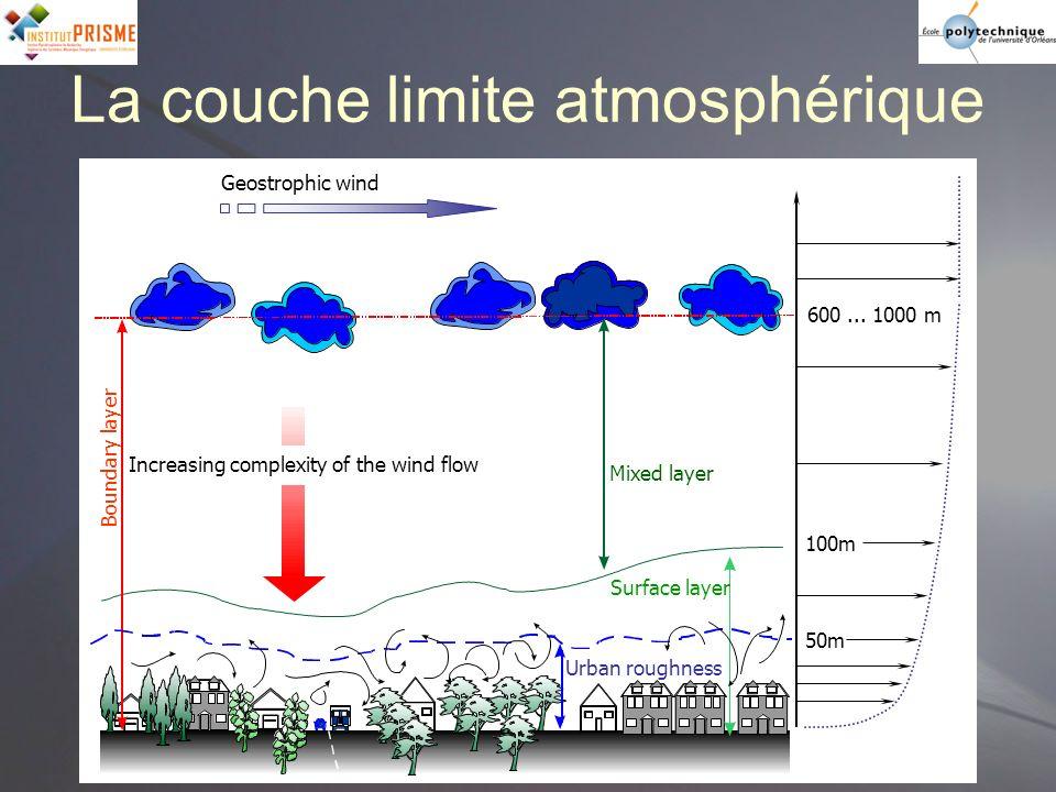 La couche limite atmosphérique