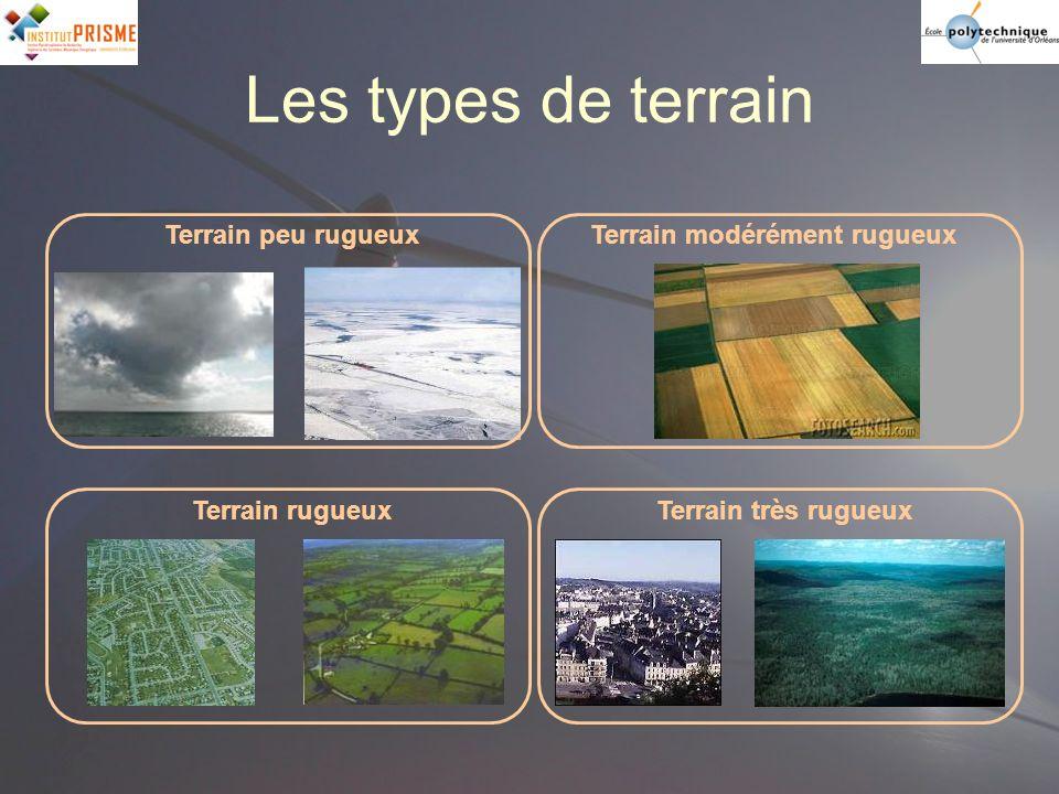 Les types de terrain Terrain peu rugueux Terrain modérément rugueux