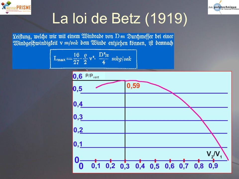 La loi de Betz (1919) P/Pvent
