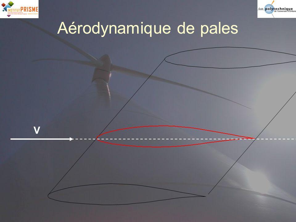 Aérodynamique de pales