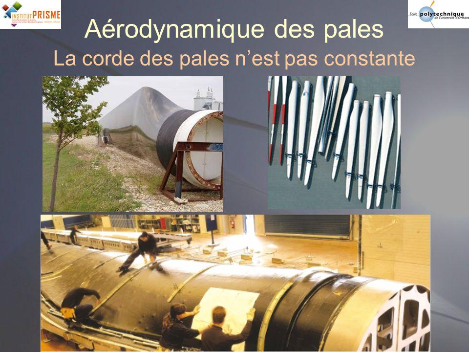 Aérodynamique des pales