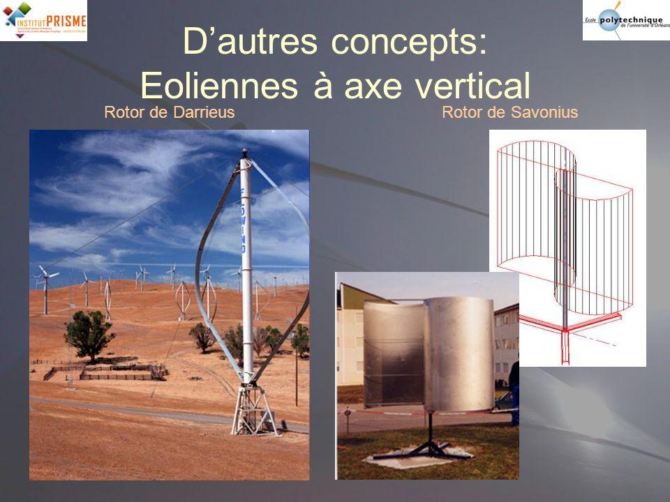 D'autres concepts: Eoliennes à axe vertical