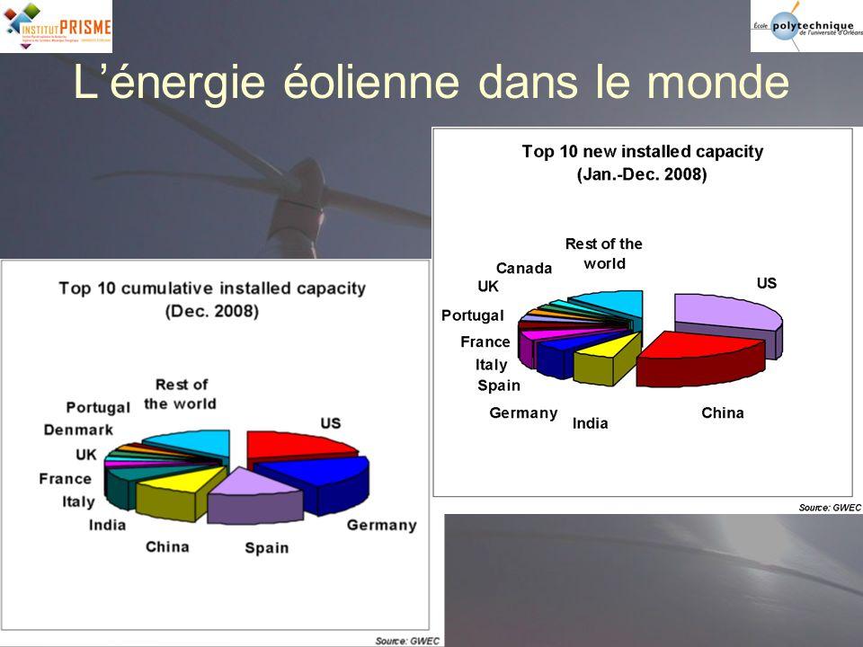 L'énergie éolienne dans le monde