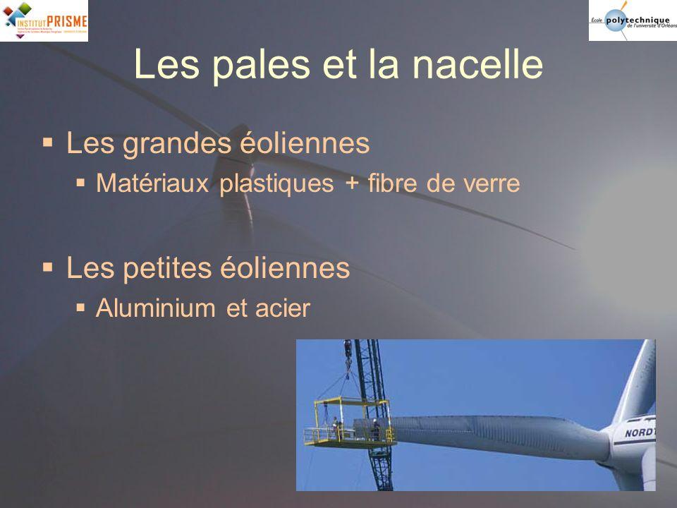 Les pales et la nacelle Les grandes éoliennes Les petites éoliennes