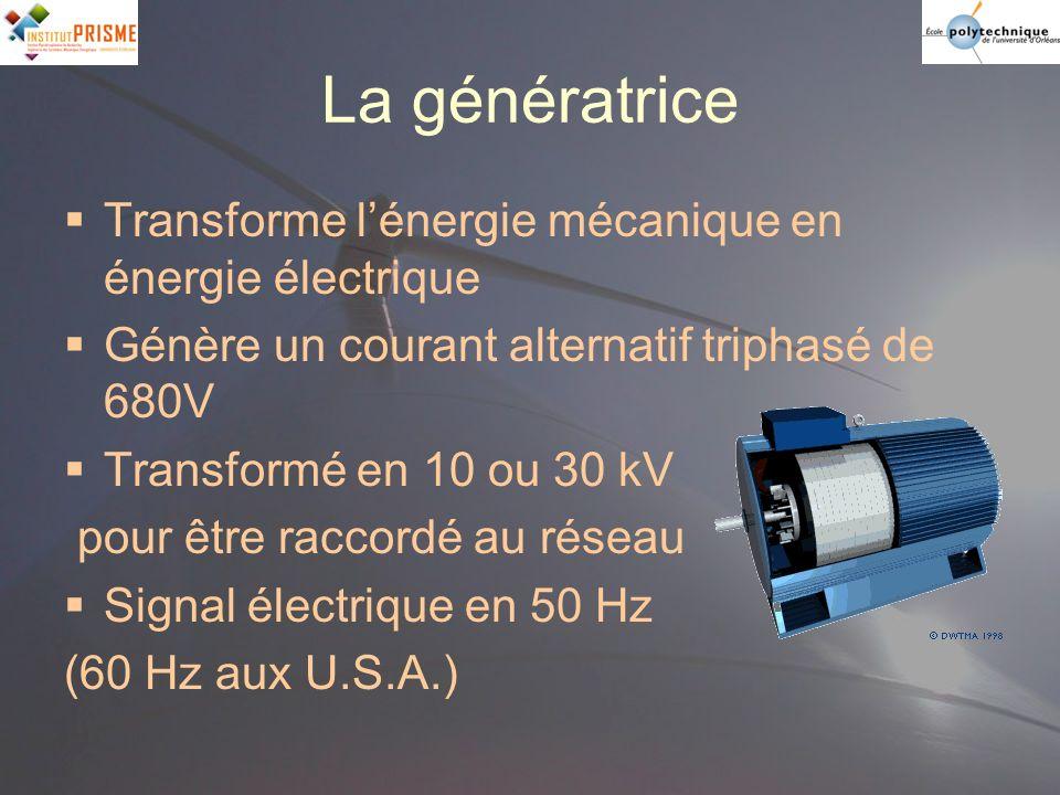 La génératrice Transforme l'énergie mécanique en énergie électrique
