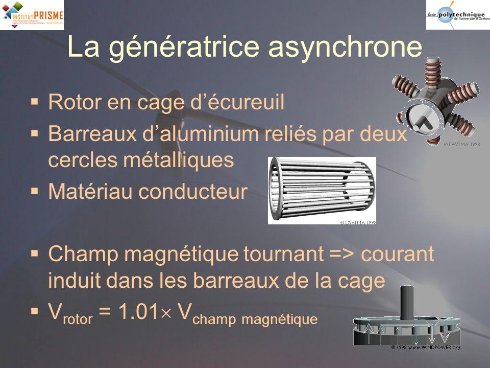 La génératrice asynchrone