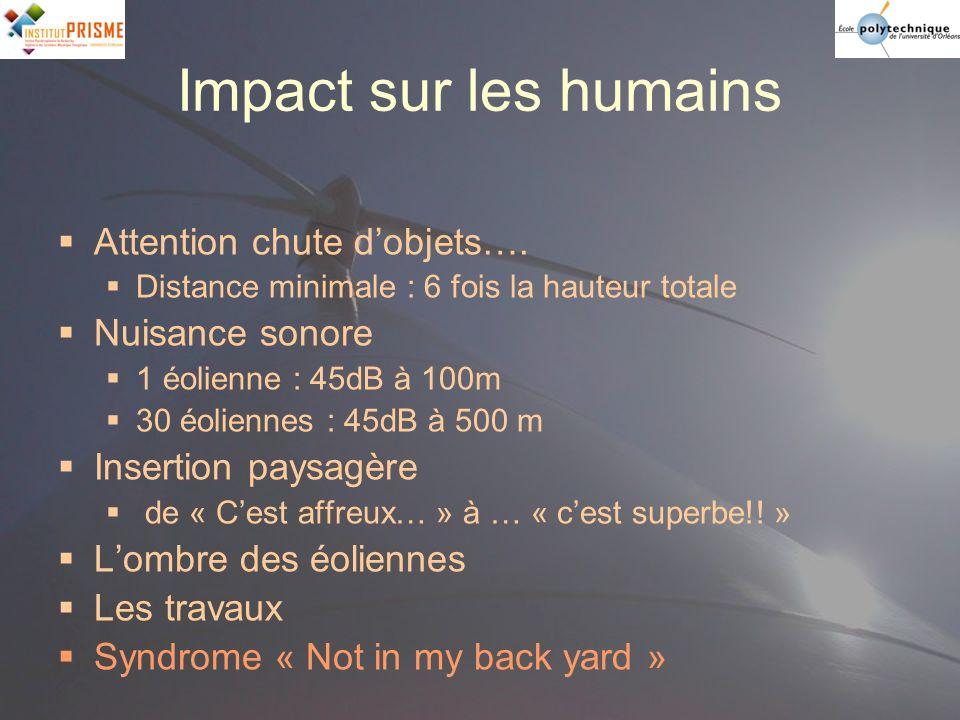 Impact sur les humains Attention chute d'objets…. Nuisance sonore
