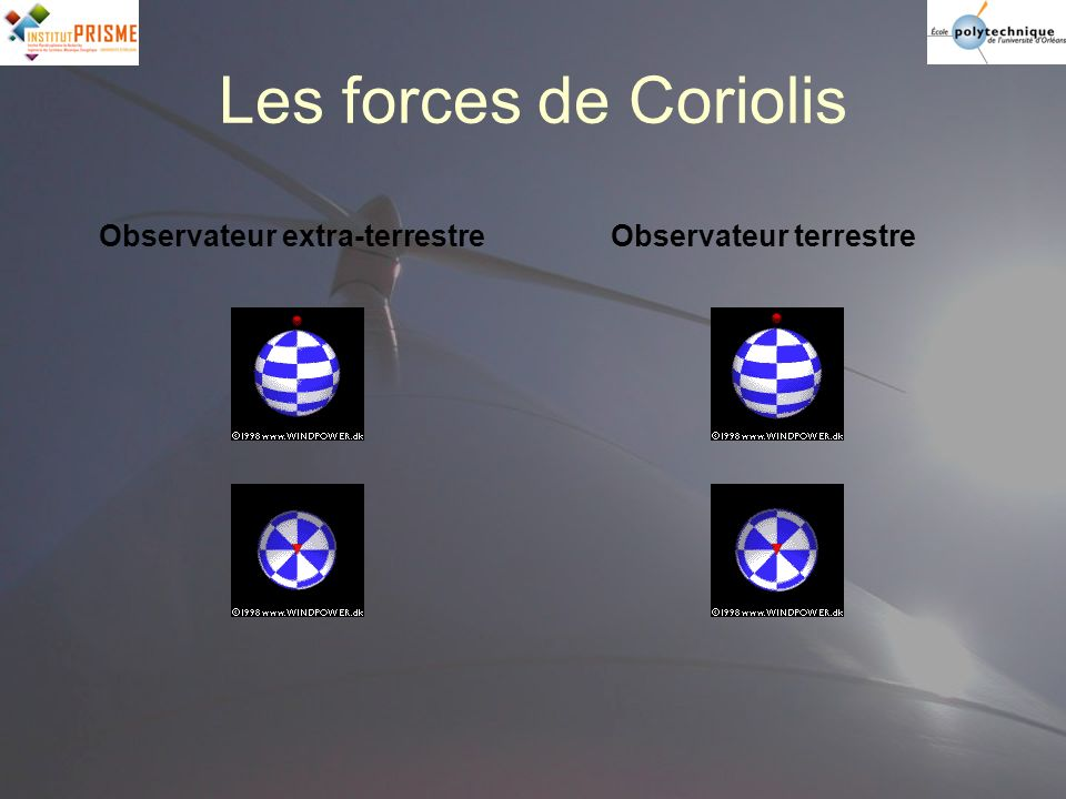 Les forces de Coriolis Observateur extra-terrestre