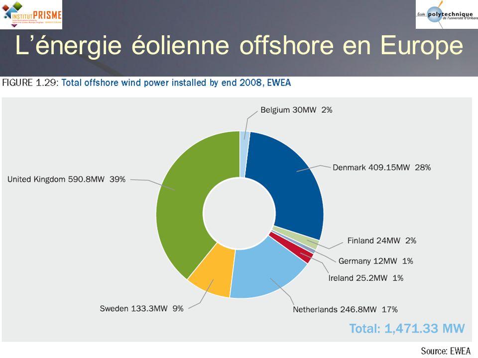 L'énergie éolienne offshore en Europe