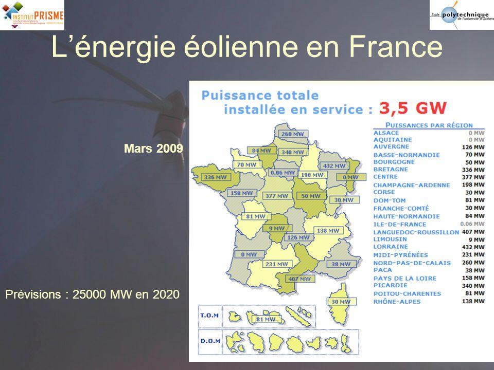 L'énergie éolienne en France