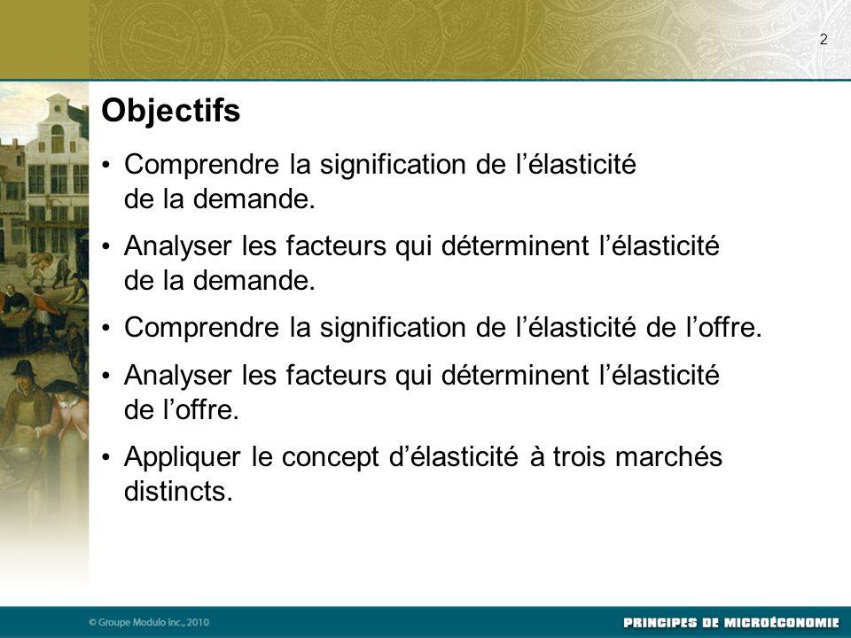 Objectifs Comprendre la signification de l'élasticité de la demande.