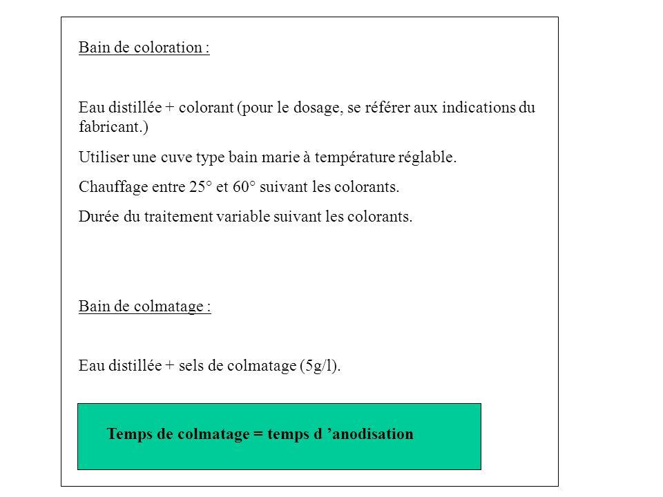 Bain de coloration : Eau distillée + colorant (pour le dosage, se référer aux indications du fabricant.)