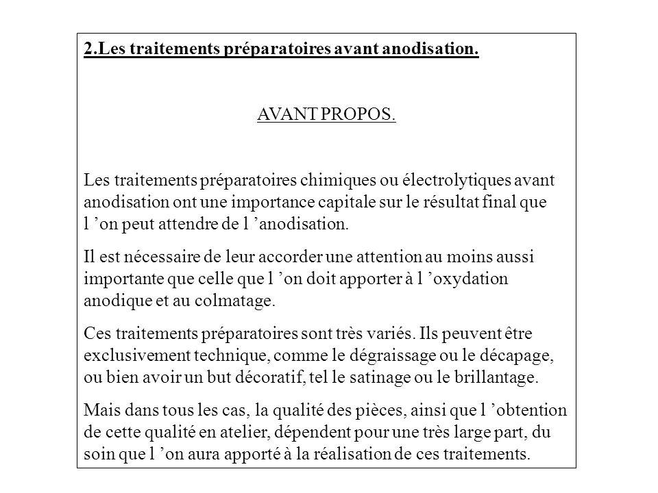 2.Les traitements préparatoires avant anodisation.