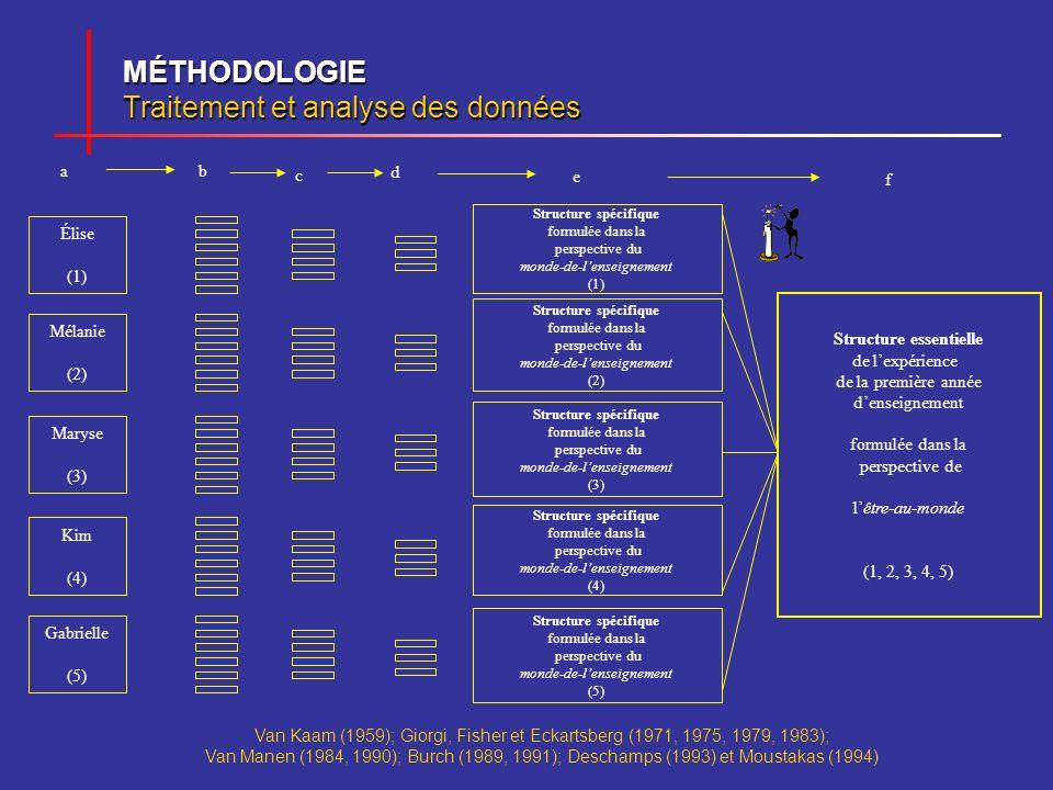 MÉTHODOLOGIE Traitement et analyse des données