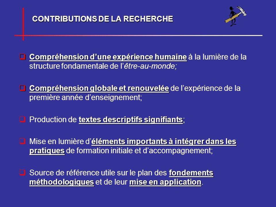 CONTRIBUTIONS DE LA RECHERCHE