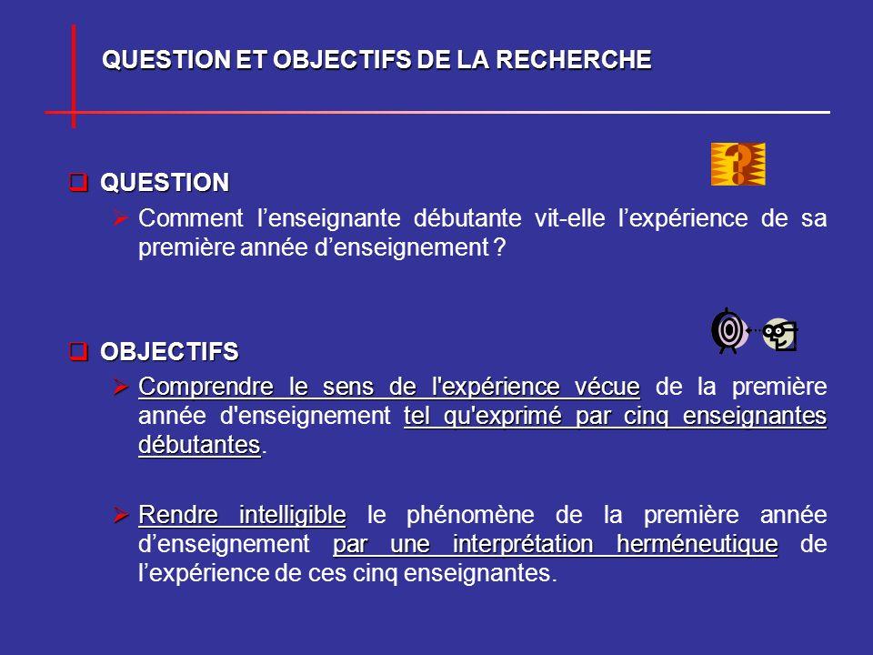 QUESTION ET OBJECTIFS DE LA RECHERCHE