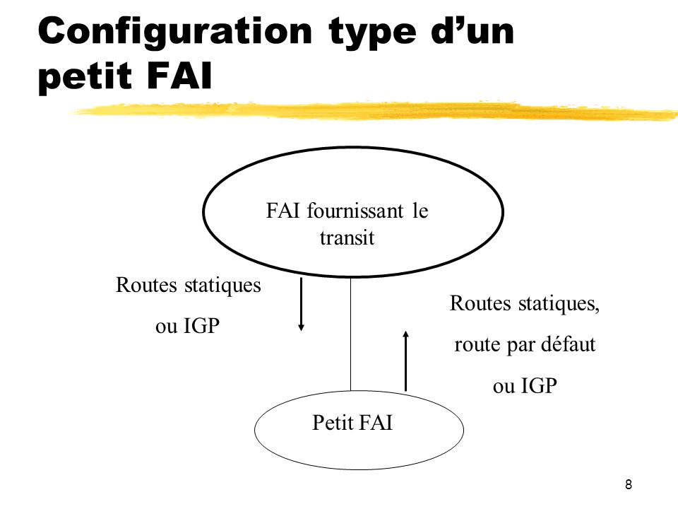 Configuration type d'un petit FAI