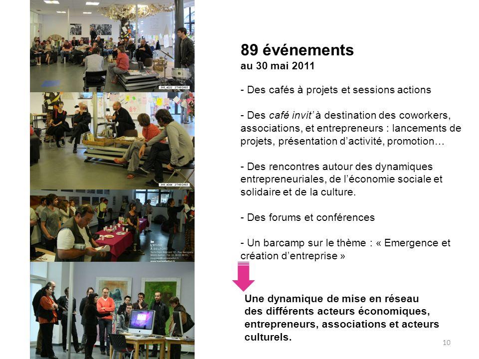 89 événements au 30 mai 2011 Des cafés à projets et sessions actions