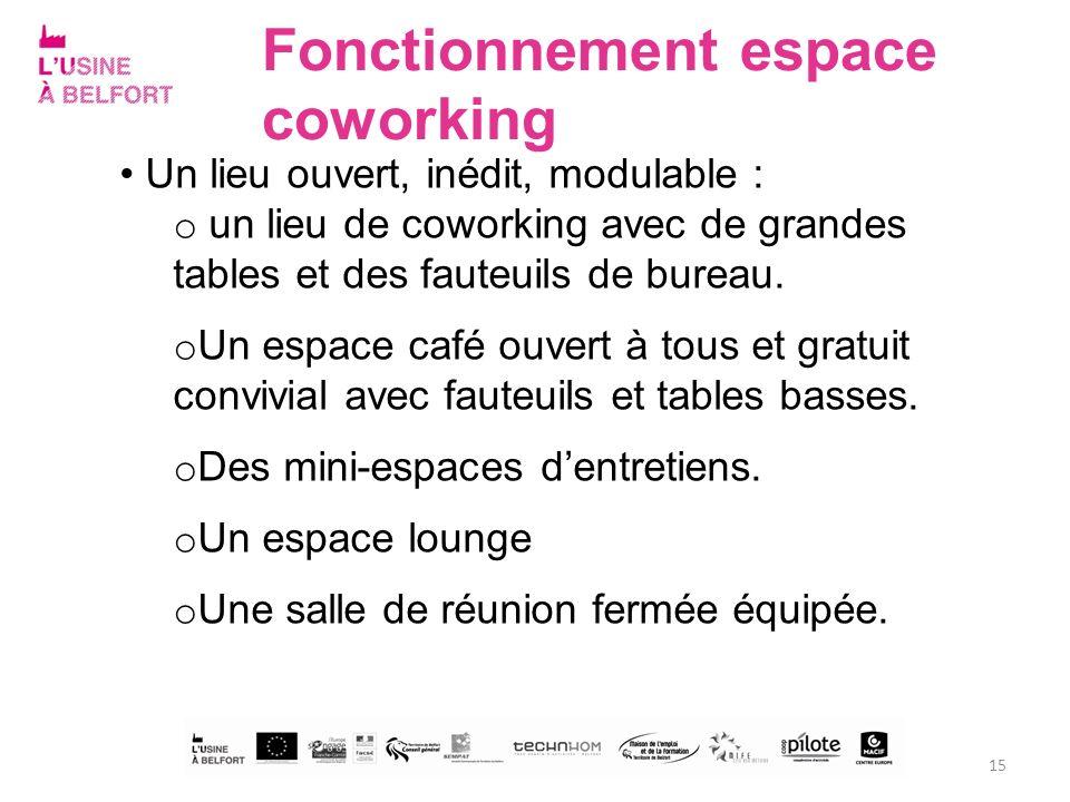 Fonctionnement espace coworking
