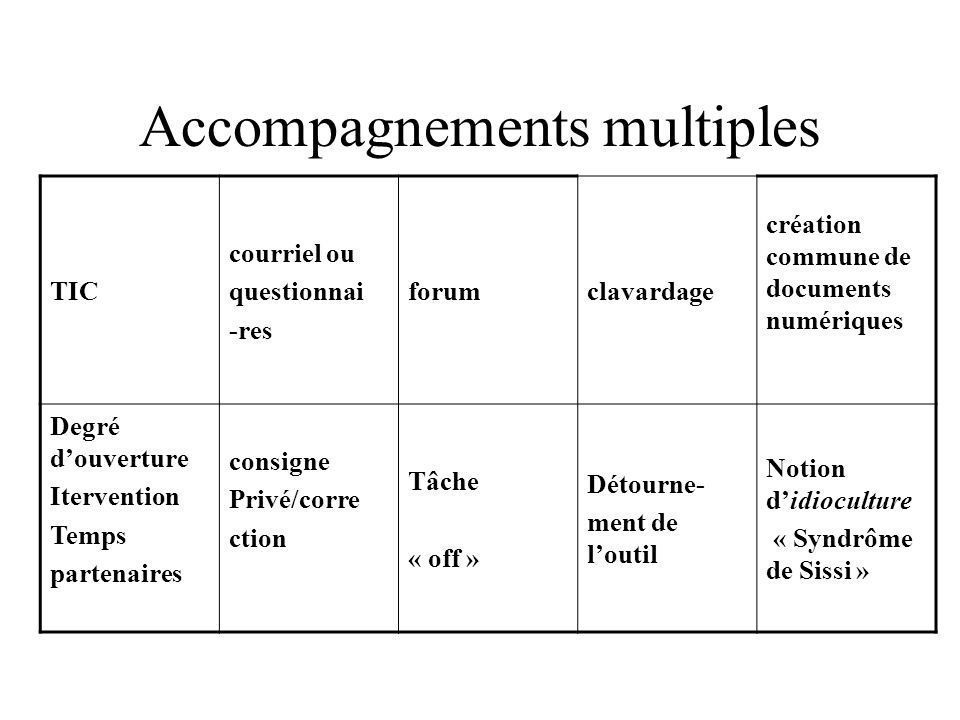 Accompagnements multiples