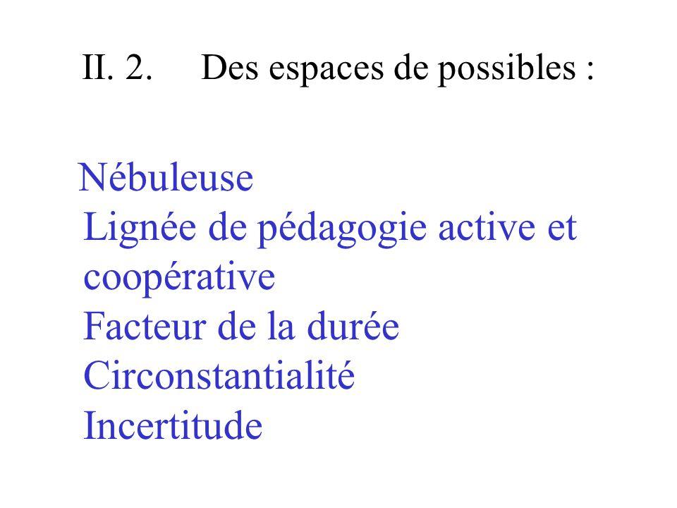 II. 2. Des espaces de possibles :