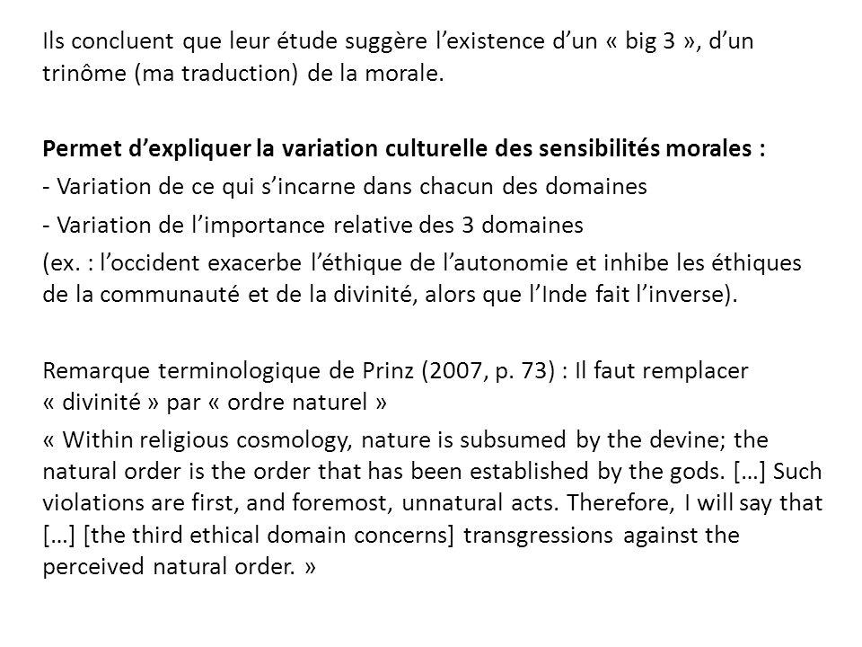 Ils concluent que leur étude suggère l'existence d'un « big 3 », d'un trinôme (ma traduction) de la morale.