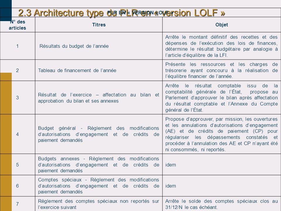 2.3 Architecture type du PLR en « version LOLF »