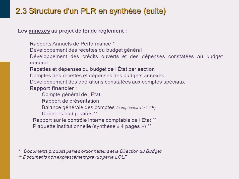 2.3 Structure d'un PLR en synthèse (suite)