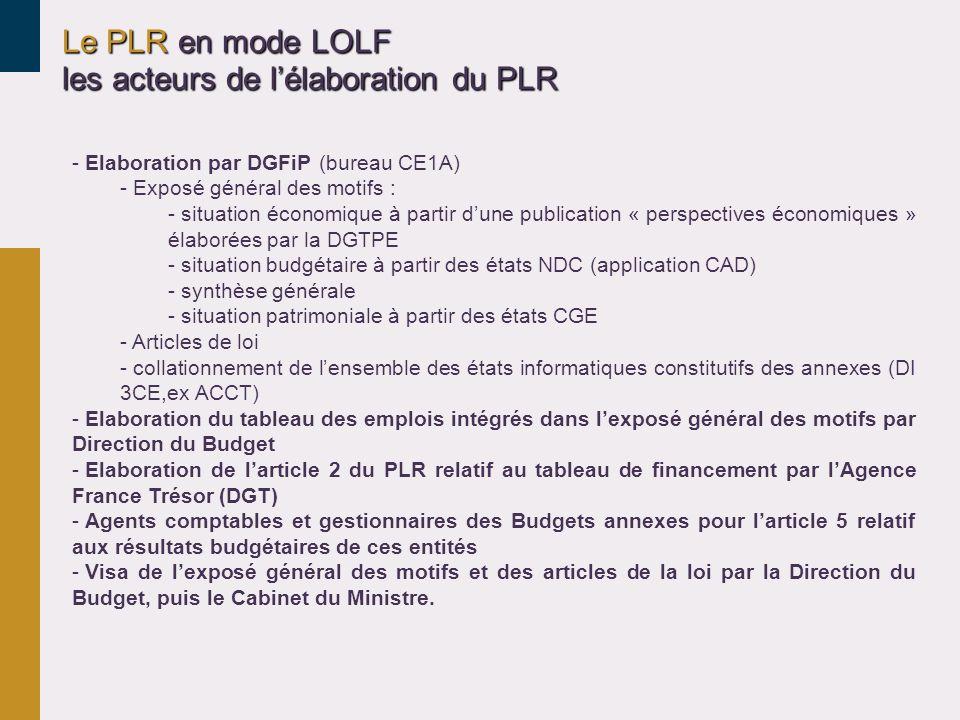 Le PLR en mode LOLF les acteurs de l'élaboration du PLR