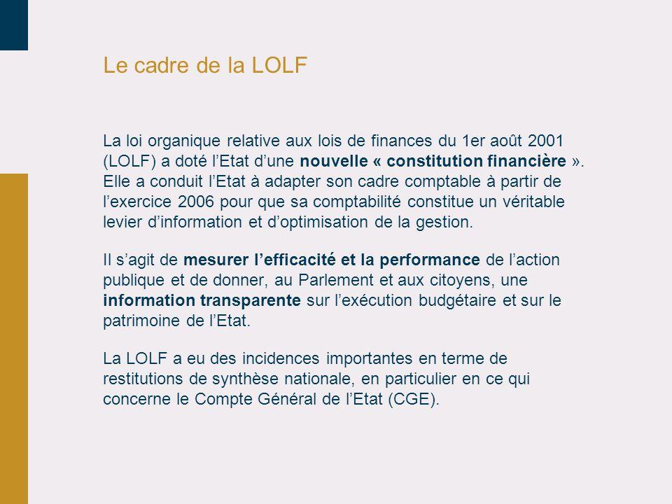 30/03/2017 Le cadre de la LOLF.