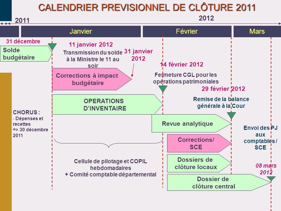 CALENDRIER PREVISIONNEL DE CLÔTURE 2011