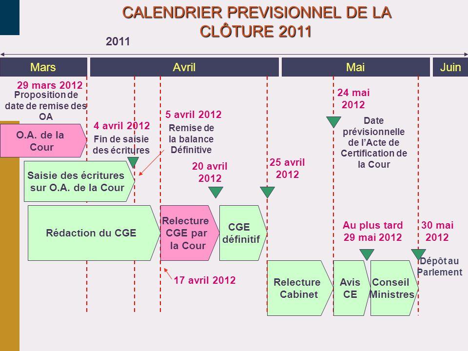CALENDRIER PREVISIONNEL DE LA CLÔTURE 2011