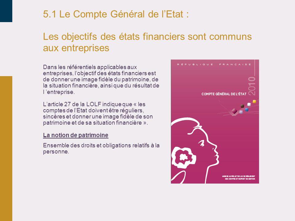 30/03/2017 5.1 Le Compte Général de l'Etat : Les objectifs des états financiers sont communs aux entreprises.