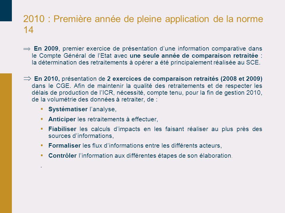 2010 : Première année de pleine application de la norme 14