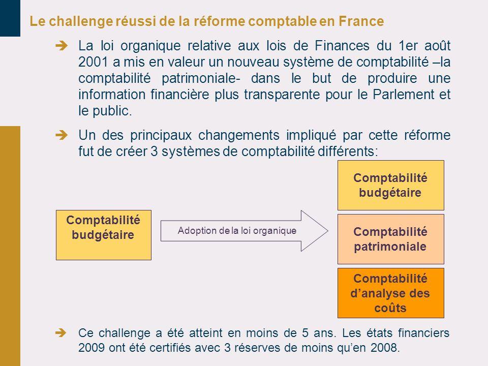 Comptabilité budgétaire Comptabilité d'analyse des coûts