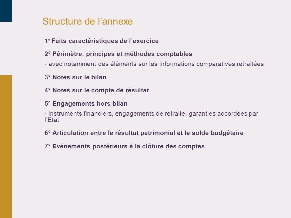 Structure de l'annexe 2° Périmètre, principes et méthodes comptables