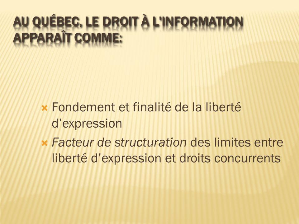 Au Québec, le droit à l information apparaît comme: