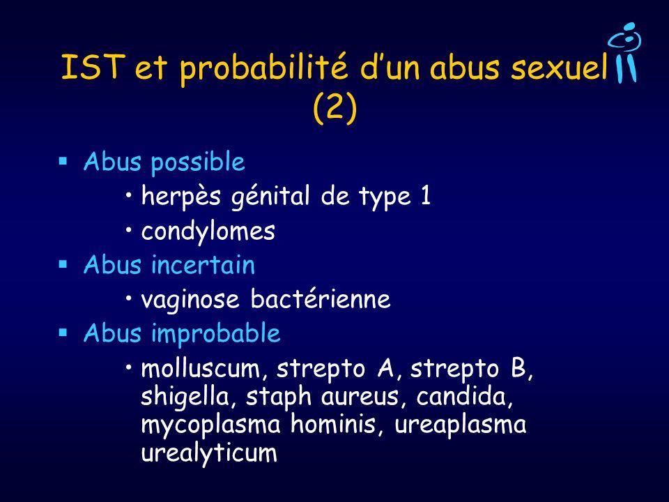 IST et probabilité d'un abus sexuel (2)