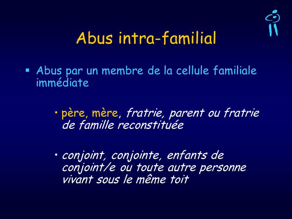 Abus intra-familialAbus par un membre de la cellule familiale immédiate. père, mère, fratrie, parent ou fratrie de famille reconstituée.