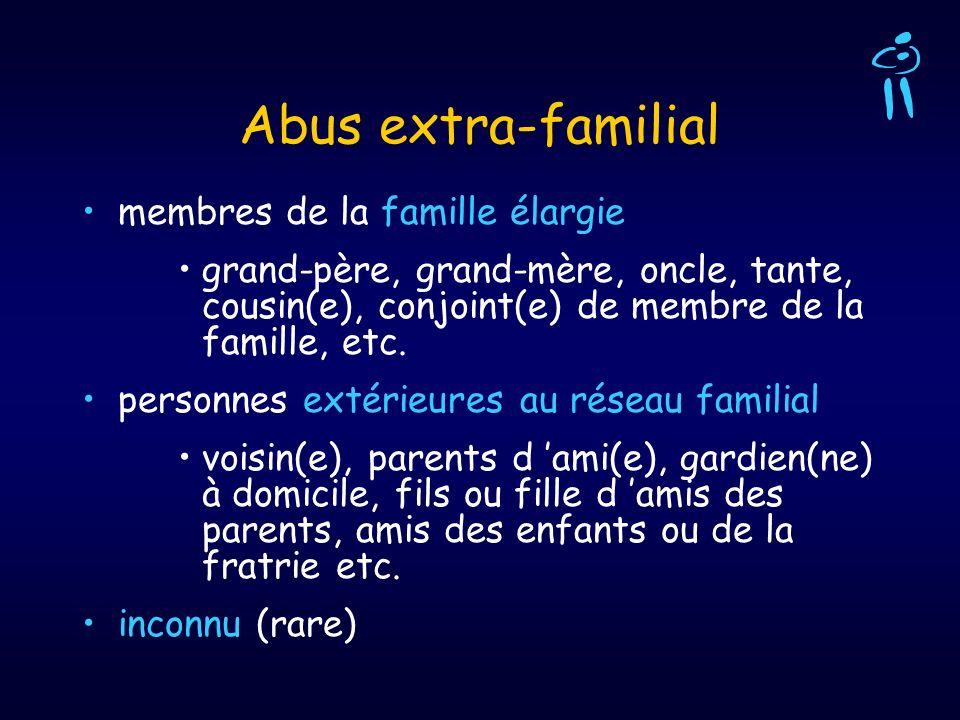 Abus extra-familial membres de la famille élargie