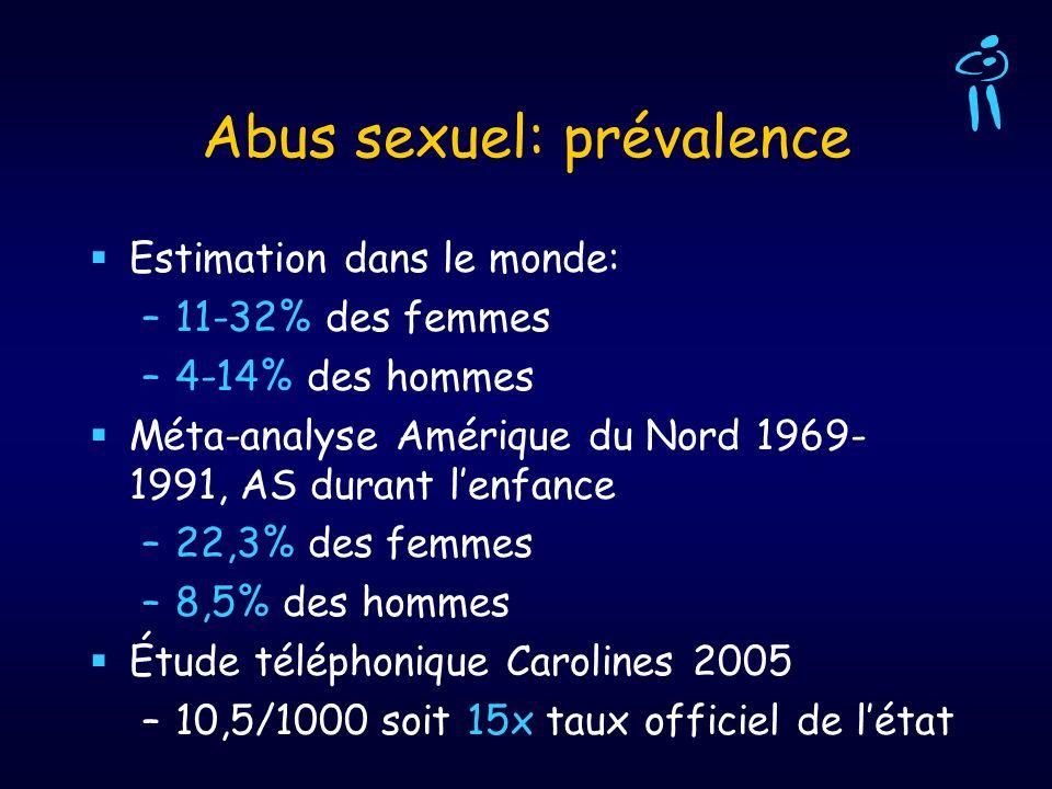 Abus sexuel: prévalence