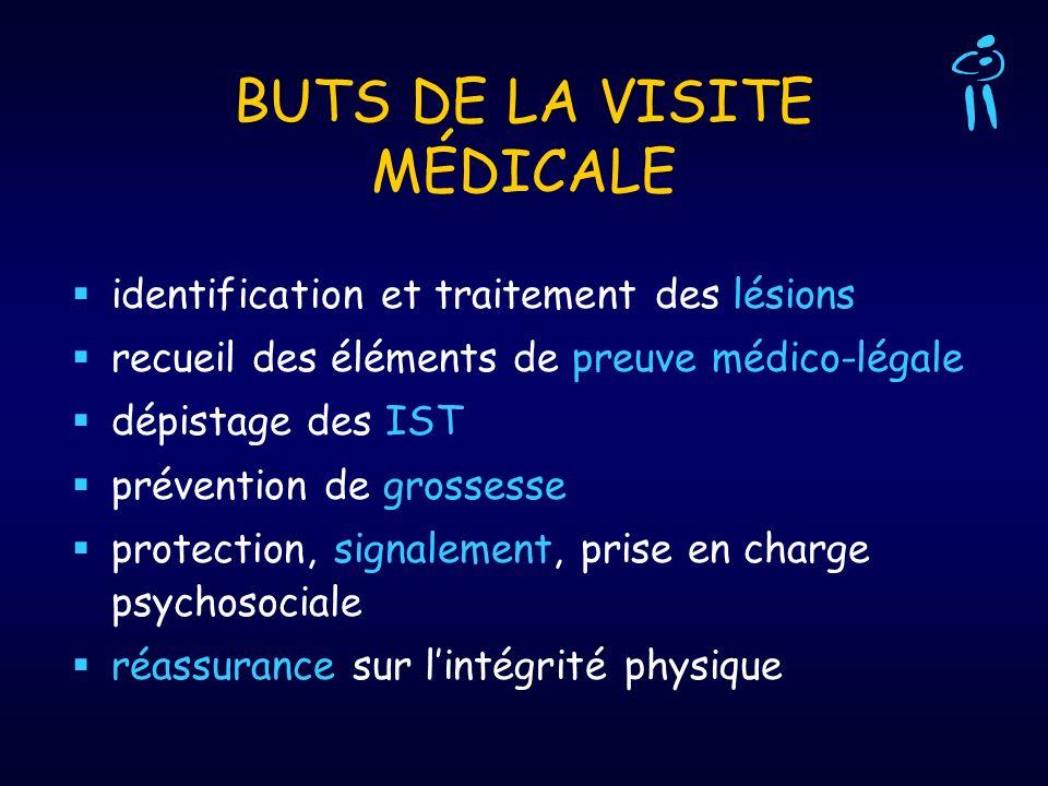 BUTS DE LA VISITE MÉDICALE