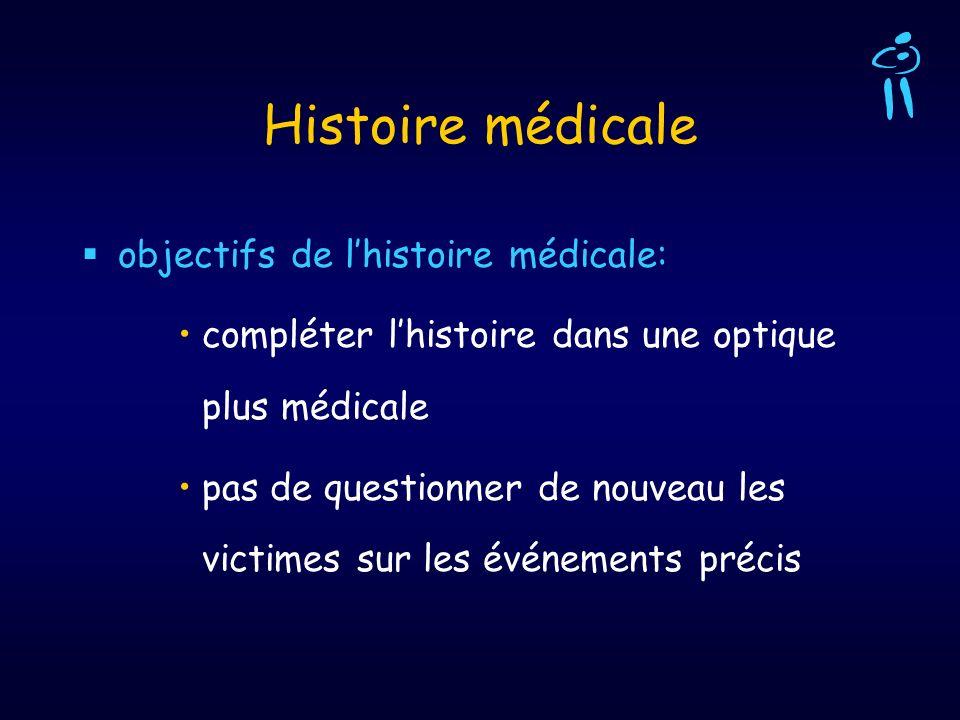 Histoire médicale objectifs de l'histoire médicale: