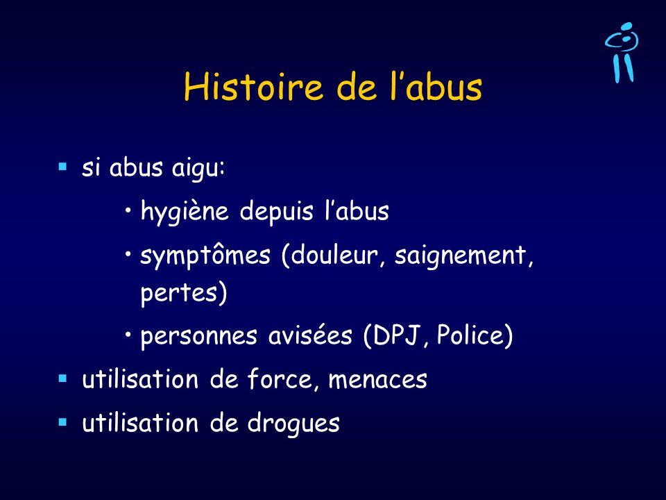 Histoire de l'abus si abus aigu: hygiène depuis l'abus