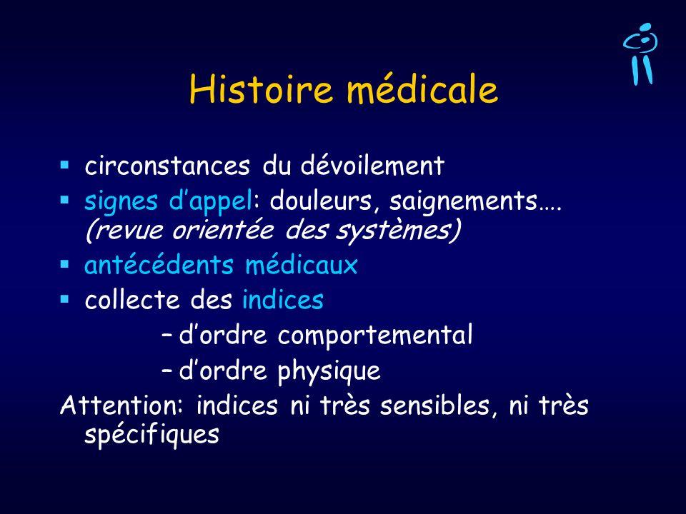 Histoire médicale circonstances du dévoilement