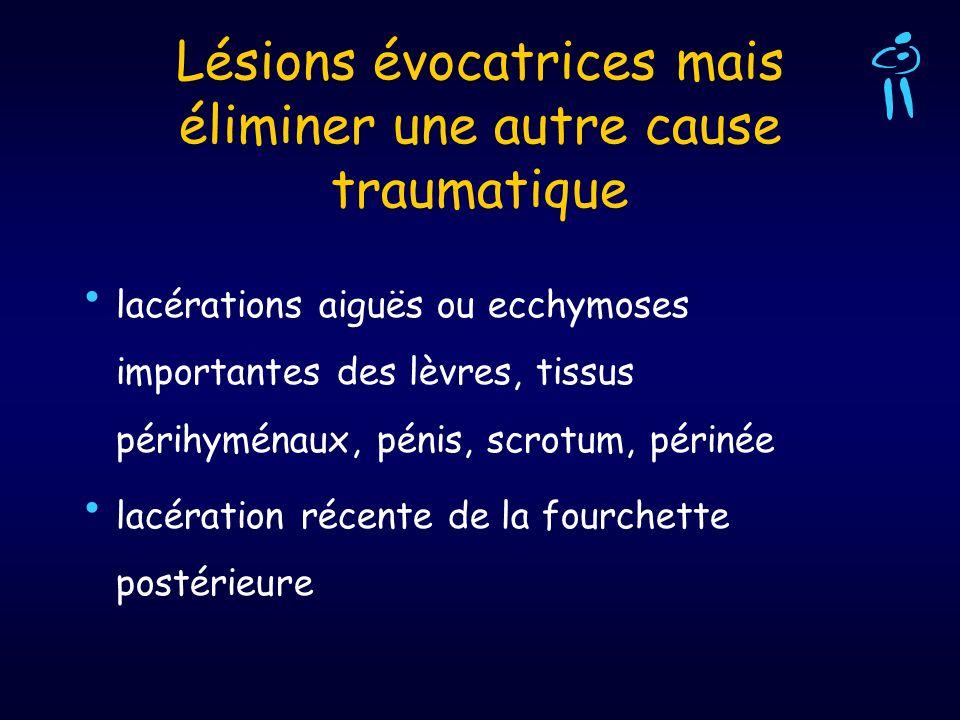 Lésions évocatrices mais éliminer une autre cause traumatique