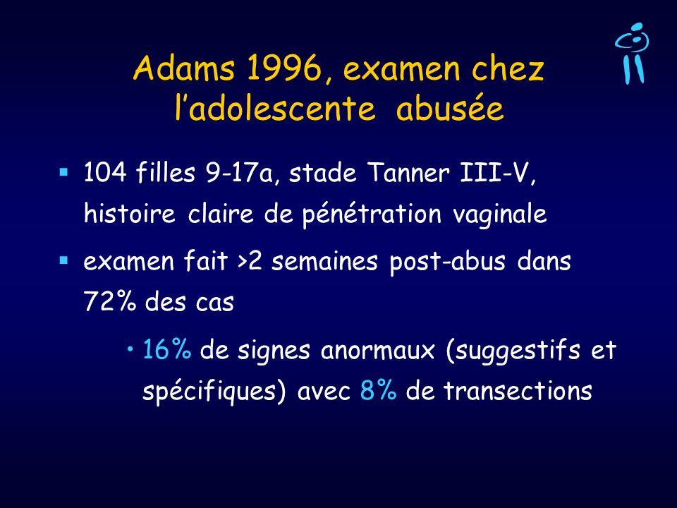 Adams 1996, examen chez l'adolescente abusée
