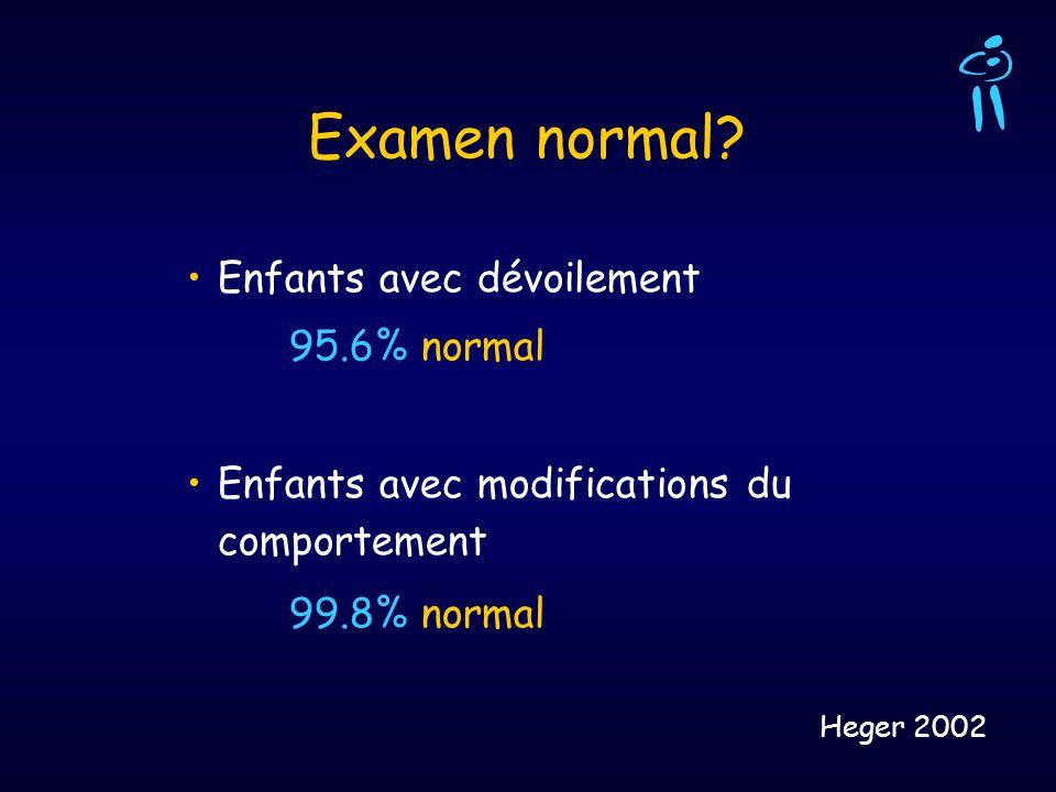 Examen normal Enfants avec dévoilement 95.6% normal