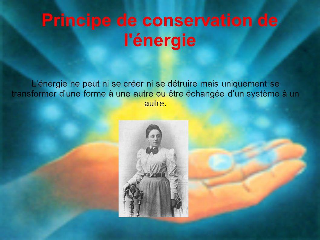 Principe de conservation de l énergie