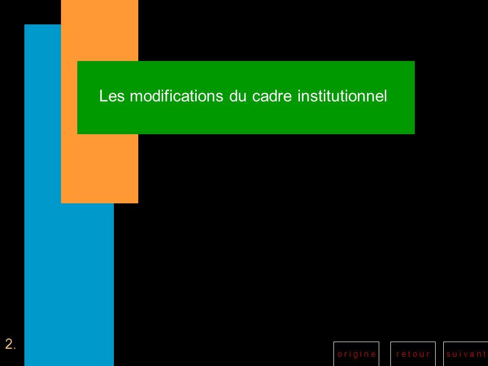 Les modifications du cadre institutionnel